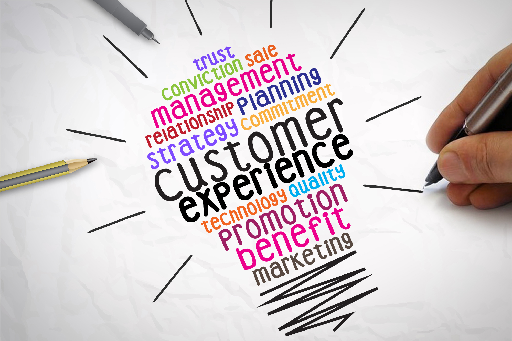 How to create a powerful customer experience design Create a blueprint