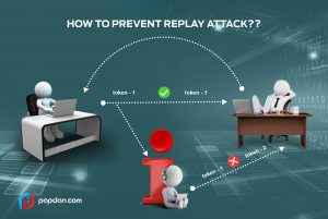 How to Prevent Replay Attacks
